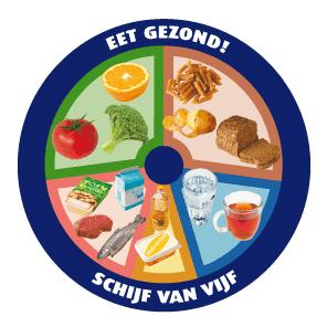 Groningen Gezond
